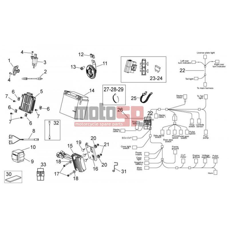 aprilia mana 850 wiring diagram wiring diagram z1 rh 14 jhutrg wrap kingz de aprilia rsv mille wiring diagram aprilia tuono 1000 wiring diagram