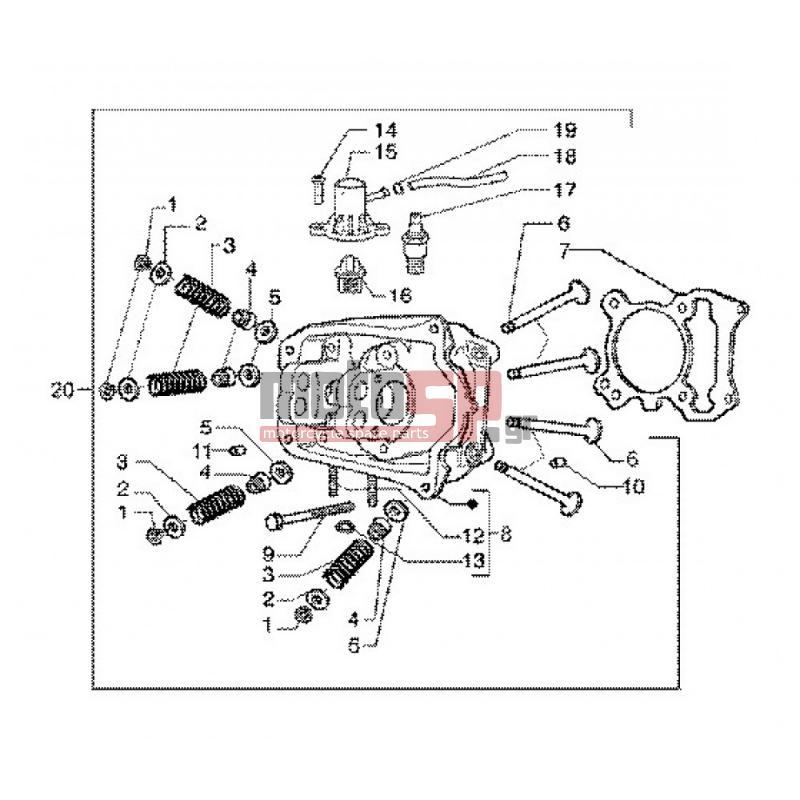 Piaggio Coil Wiring Diagram